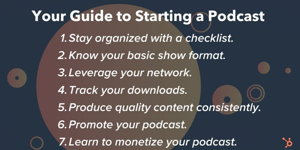 Everything You Need to Know About Starting a Podcast in 2020