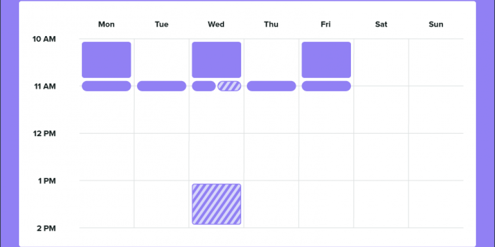 The Best Times to Post on Social Media During COVID-19 [Report]