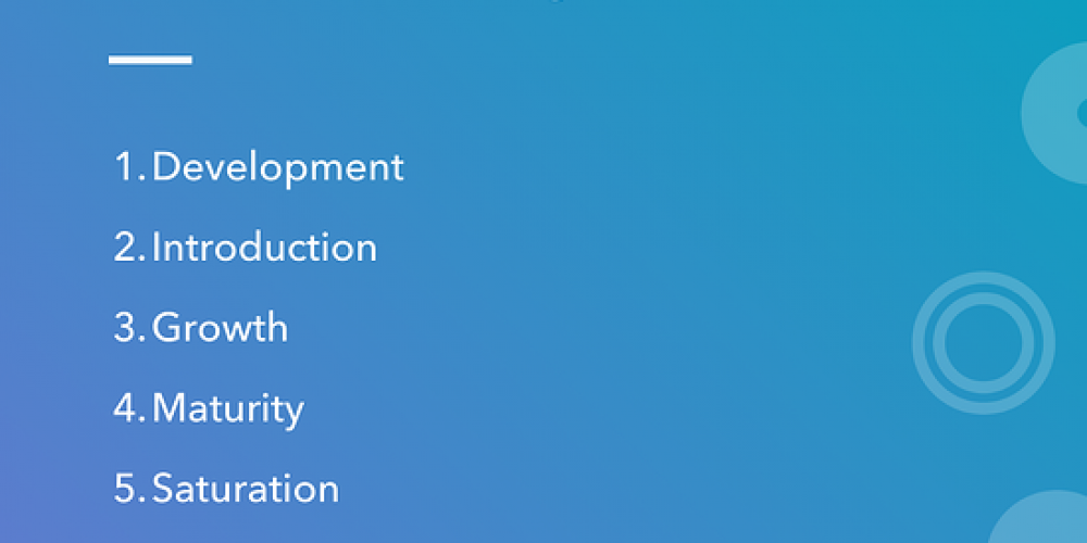 The 6 Stages of the Product Life Cycle