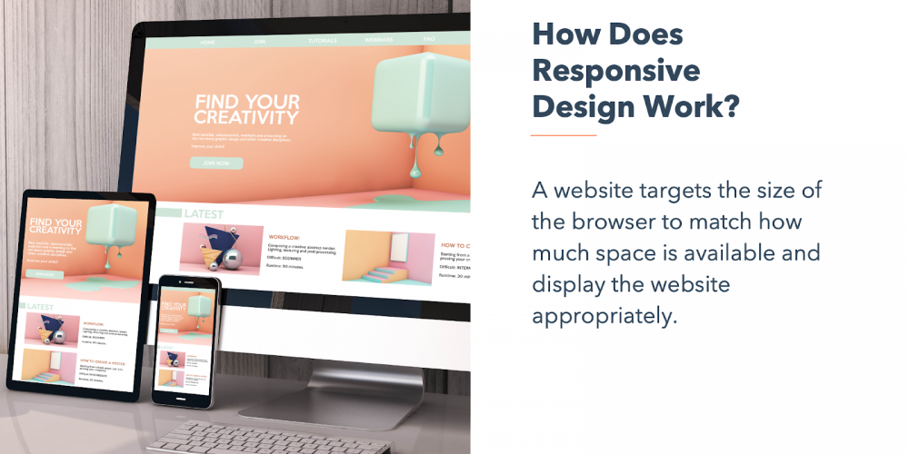 Why You Need a Responsive Web Design and How to Do It [+ Examples]