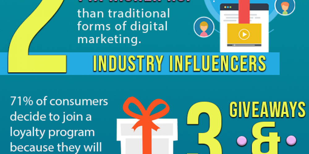5 Ways to Improve Your B2B Social Media Marketing Strategy in 2020 [Infographic]