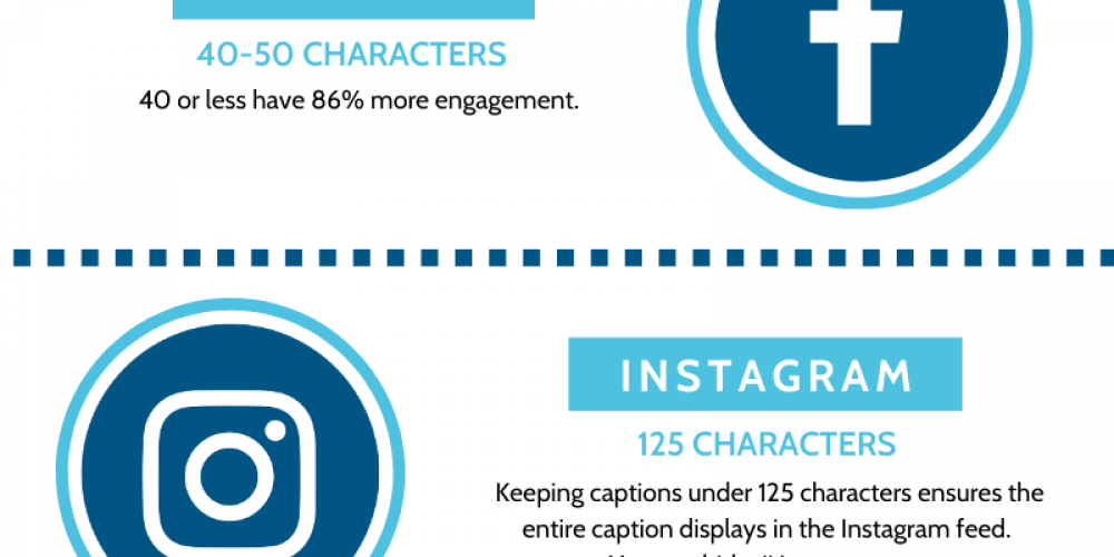 Best Social Media Post Lengths for Higher Engagement in 2020 [Infographic]