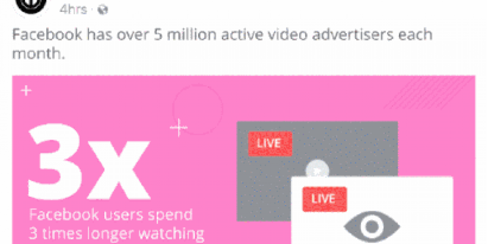 5 Facebook Video Stats You Need to Know in 2020 [Infographic]