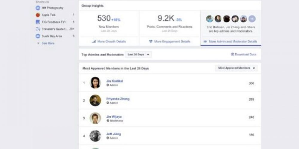Facebook Tests Moderator Activity Insights to Provide Transparency on Group Management Efforts