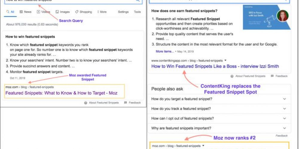 Opting-Out of Google Featured Snippets Led to 12% Traffic Loss [SEO Experiment]