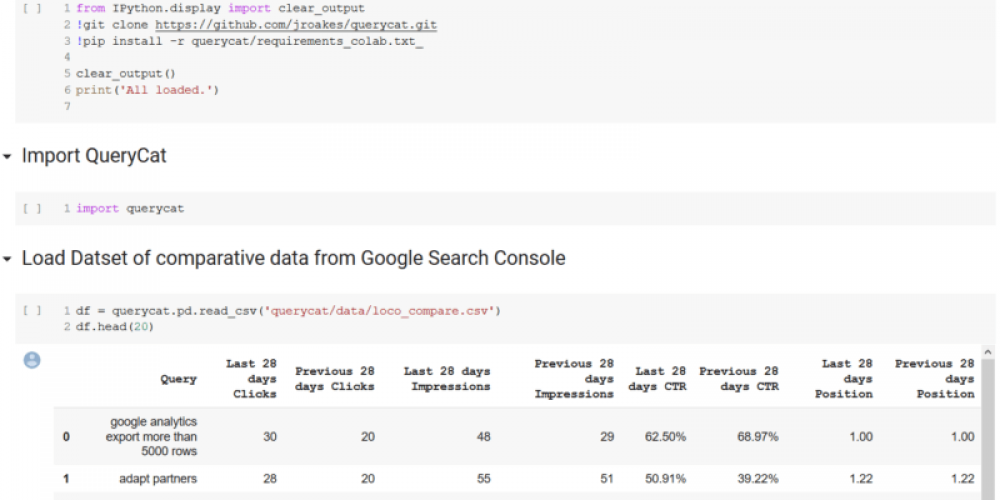 Using the Apriori algorithm and BERT embeddings to visualize change in search console rankings