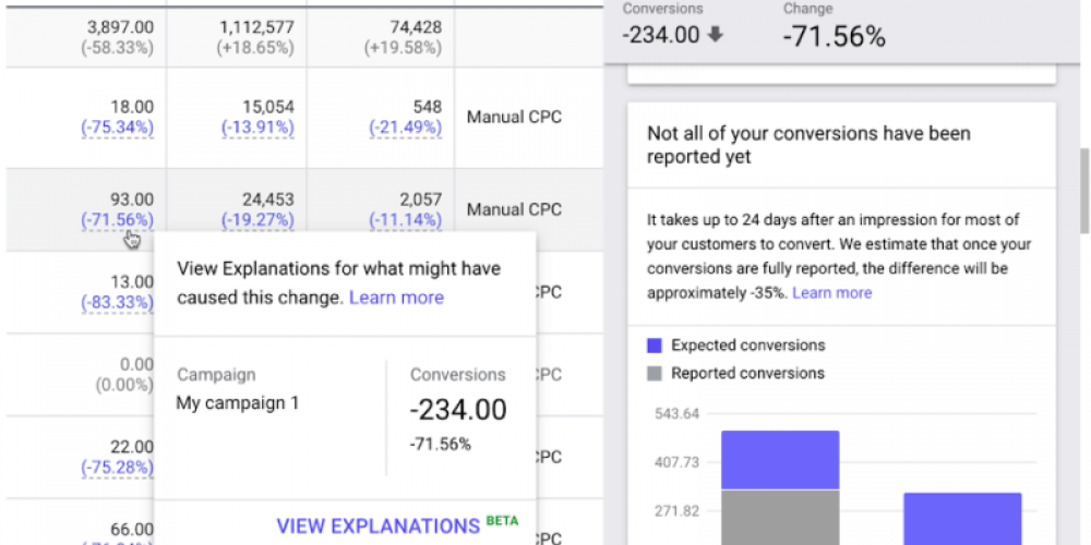 How to use Google Ads Explanations to understand performance changes
