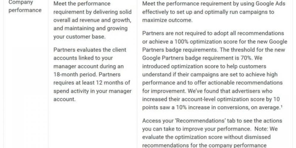 Optimization scores, recommendations and their impact on Google Partner agencies
