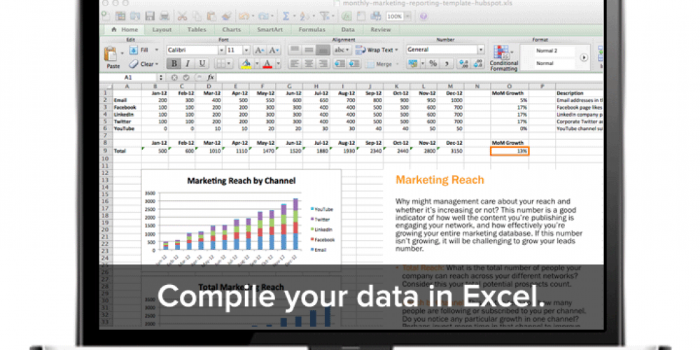 How to Calculate ROI in Marketing [Free Excel Templates]