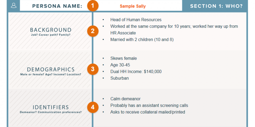 How to Create Detailed Buyer Personas for Your Business [Free Persona Template]