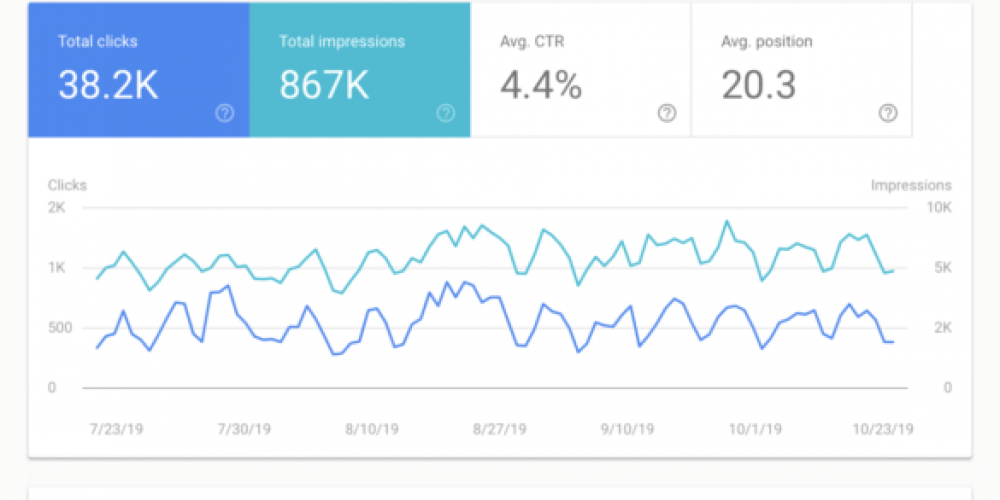 Google Search Console adds Product results filters to performance report