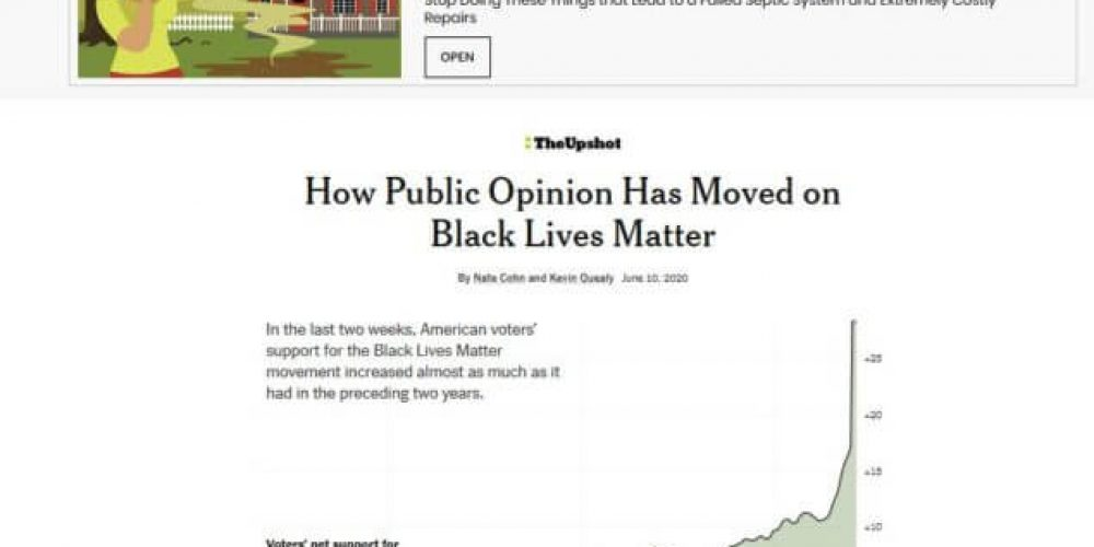 Black Lives Matter content: Latest in unintended brand safety consequences