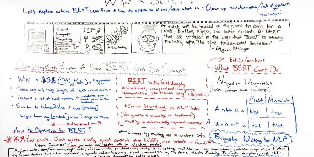 What Is BERT? – Whiteboard Friday