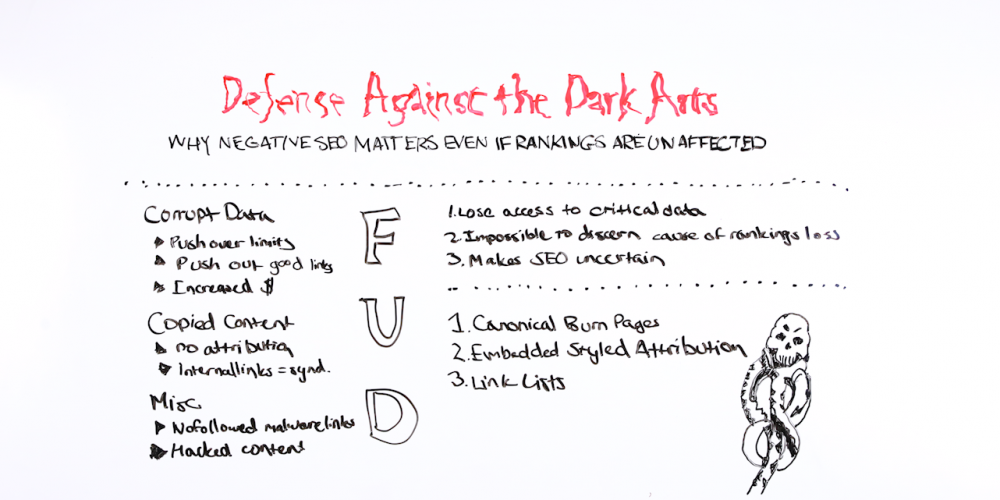 Defense Against the Dark Arts: Why Negative SEO Matters, Even if Rankings Are Unaffected