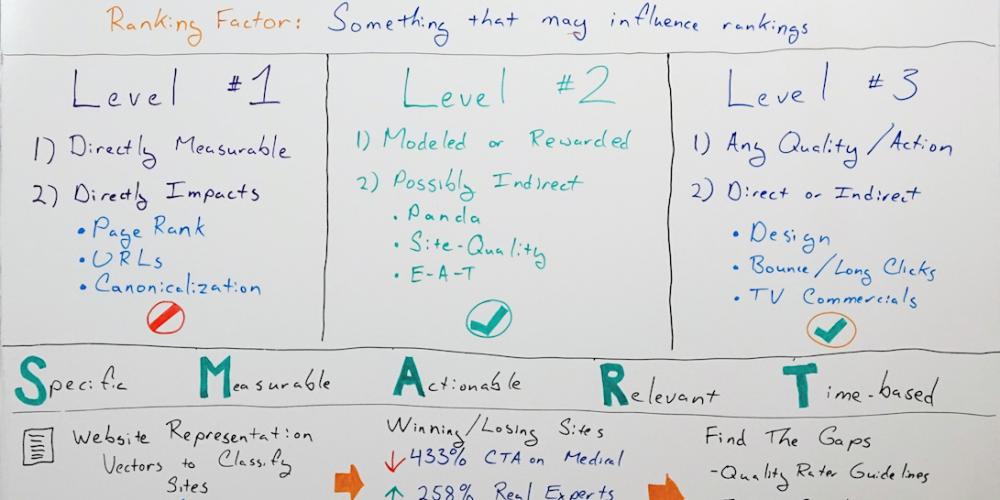 Is Google E-A-T Actually a Ranking Factor? – Whiteboard Friday