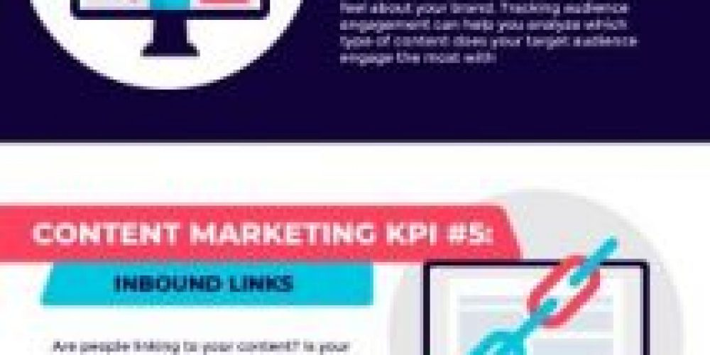 Content Marketing KPIs: Which Ones Should You Track? [Infographic]