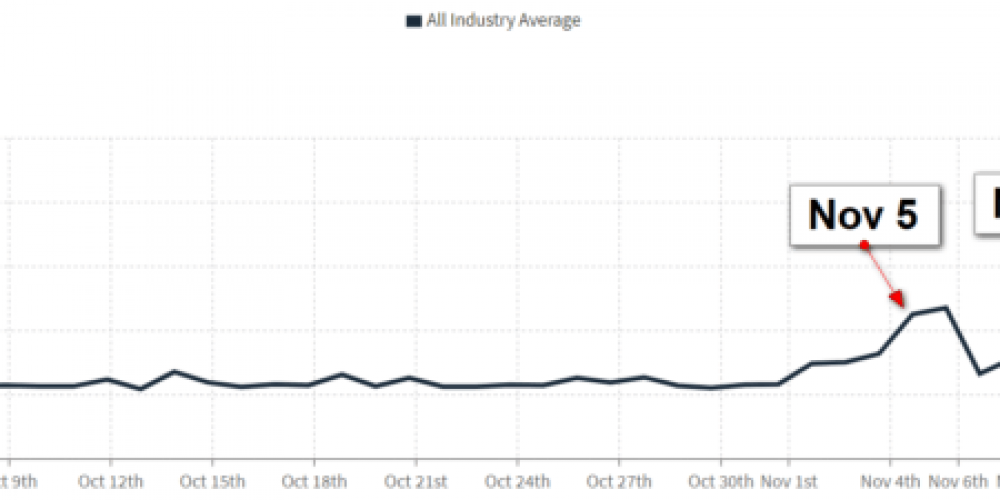 Local SEOs still seeing volatility in ranking with Google's latest algorithm update