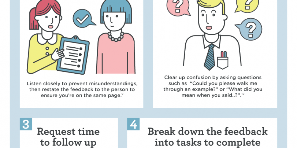 How to Process Negative Feedback Without Triggering a Stress Response [Infographic]