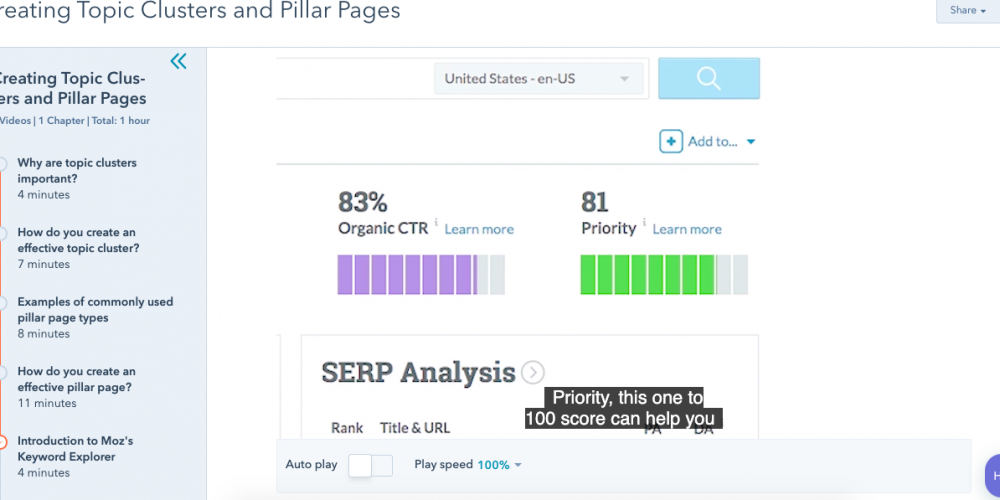 HubSpot Ran A Co-marketing Campaign: Here's What We Learned