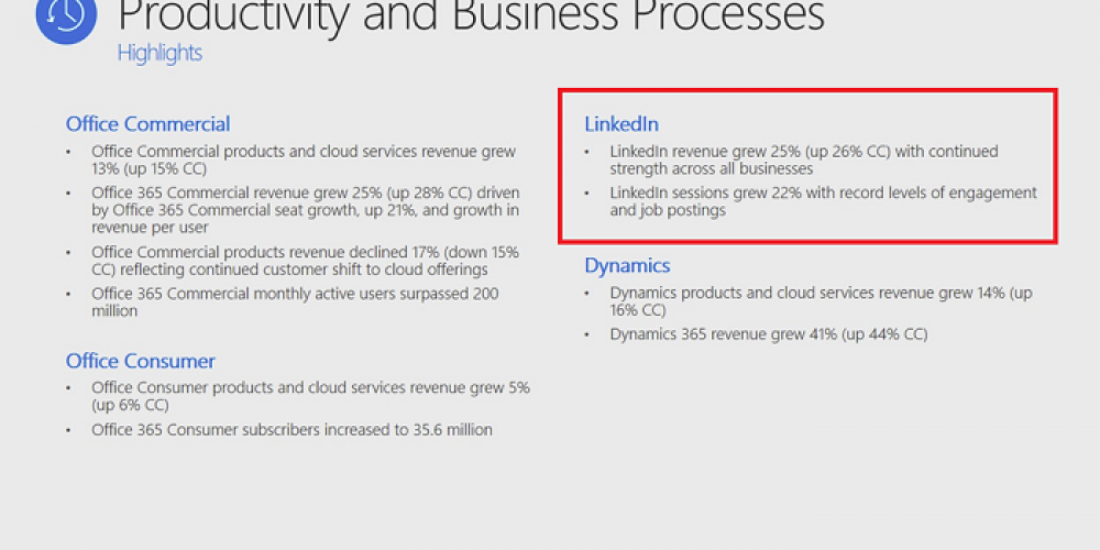 LinkedIn Engagement Continues to Rise, as Per Microsoft's Latest Performance Report
