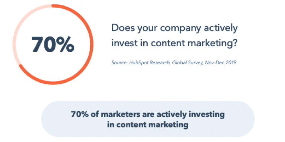 How to Craft Your Content Strategy, According to HubSpot's Pillar Page Manager