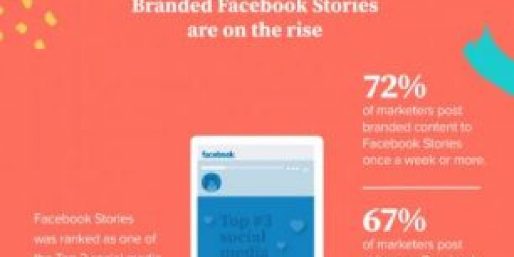 Facebook Stories and YouTube Are Both Seeing Rapid Growth in 2020 [Infographic]