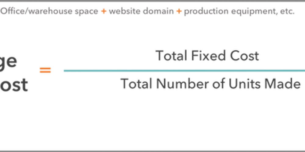 Fixed Cost: What It Is & How to Calculate It