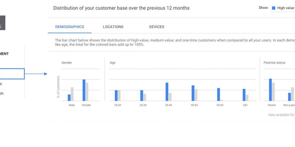 Early look: Google ads customer value reporting and conversion rules