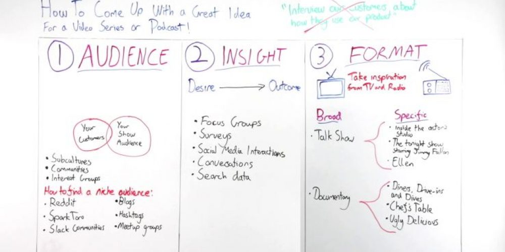 Finding Ideas for a Video Series or Podcast – Whiteboard Friday