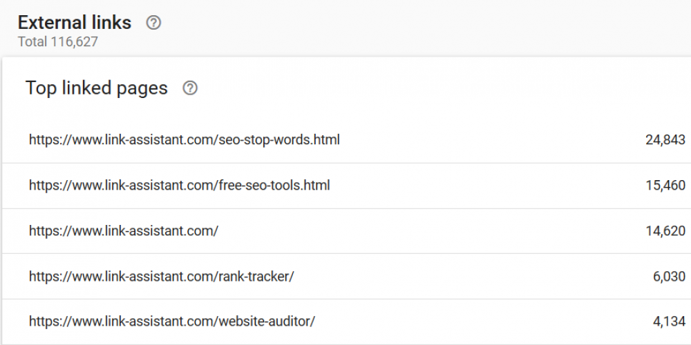 5 Free Backlink Checkers to Help Improve Your SEO Performance