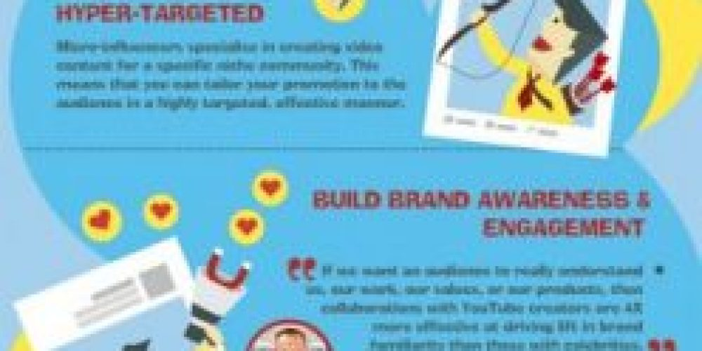How to Go Viral With a Micro-Influencer Video Marketing Campaign [Infographic]