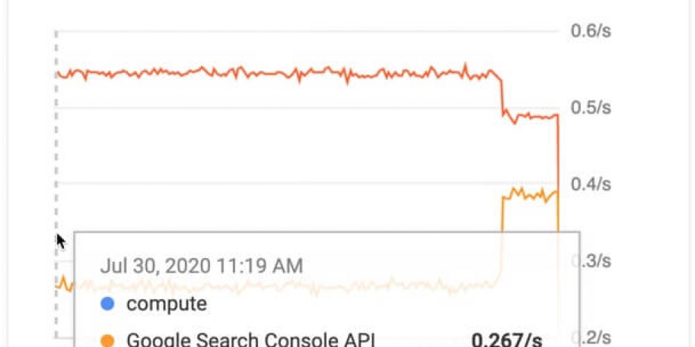 Google updates Search Console API infrastructure