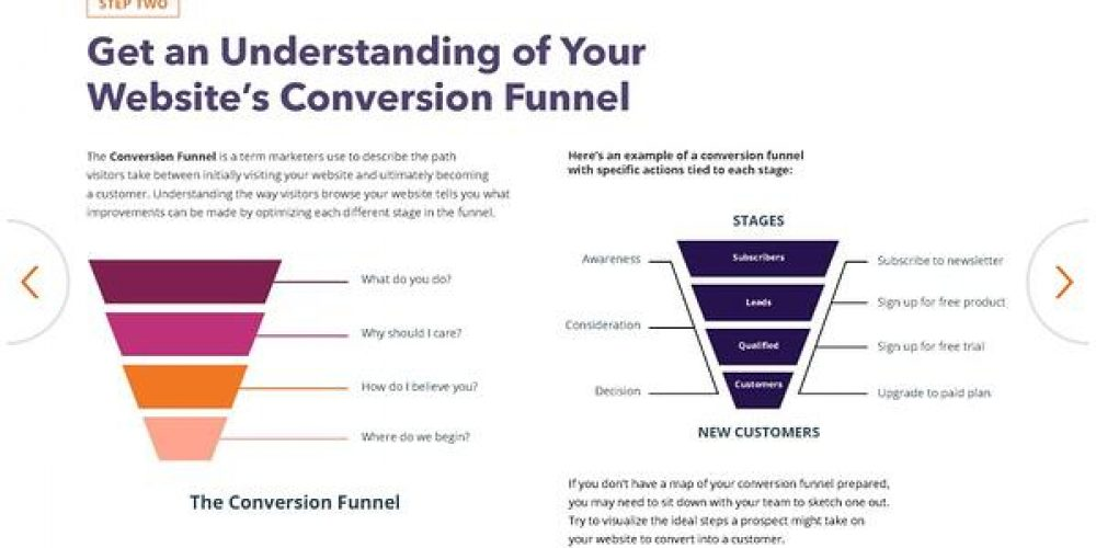 19 Ways to Effectively Increase Your Conversion Rate