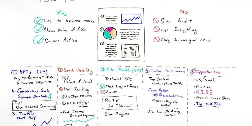 How to Create 10x SEO Reports – Whiteboard Friday