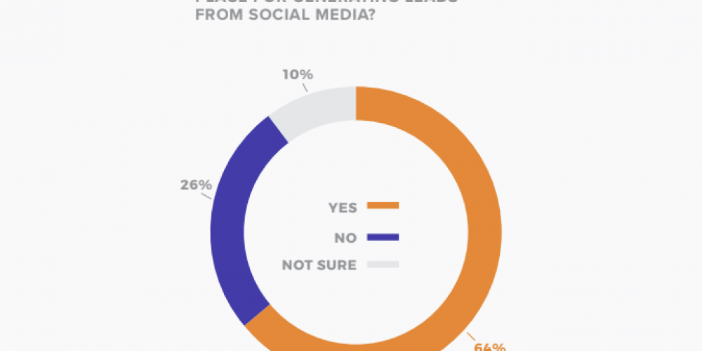 The State of Social Media Lead Gen 2019 – Part 2: Building an Effective Lead Gen Framework