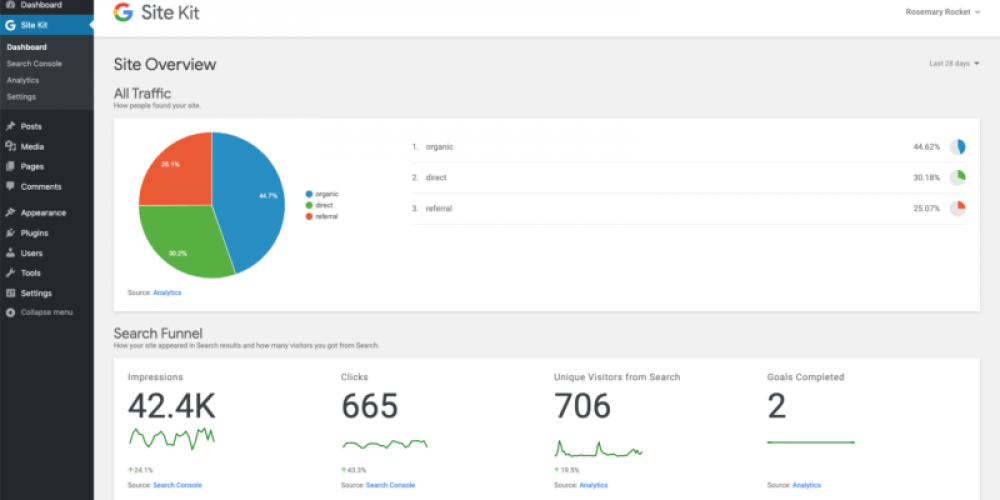 Google launches Site Kit plugin for WordPress