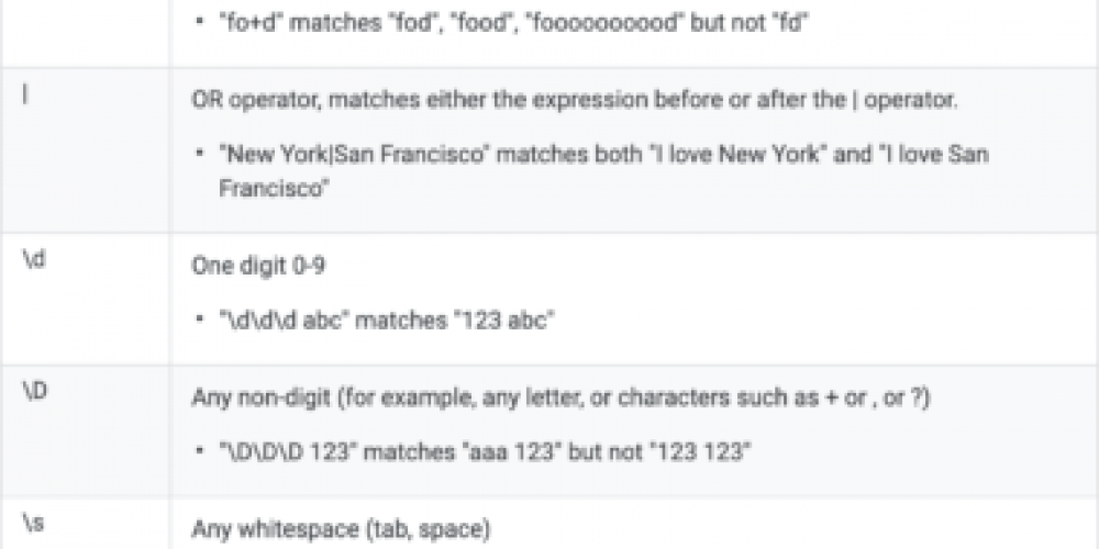Regular expression filter support coming to Google Search Console performance reports