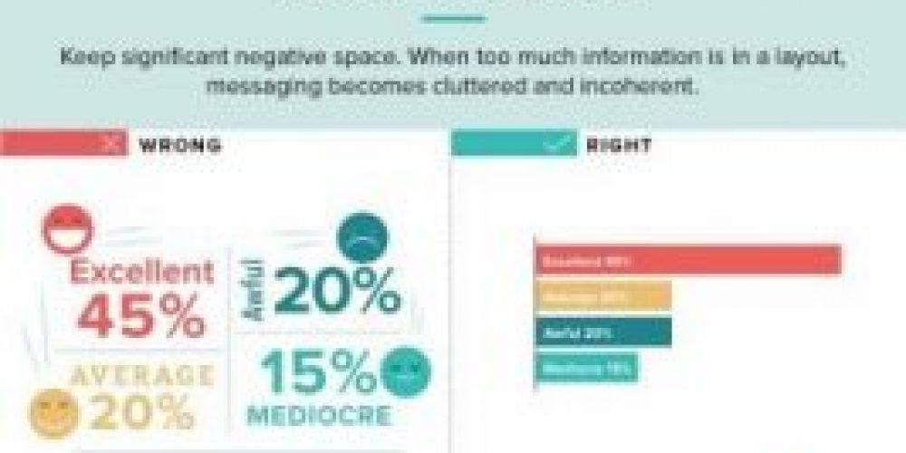 Web Design Basics: 10 Tips for Effective Visual Communication [Infographic]