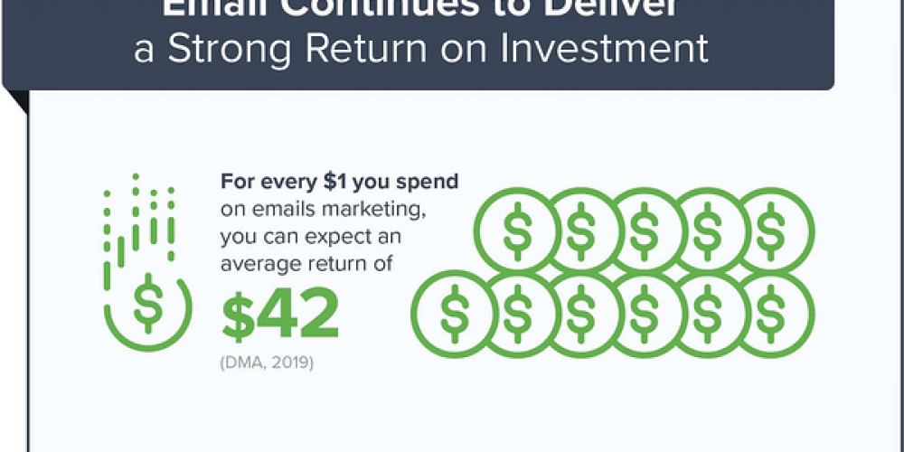 How to Craft the Perfect Email for Every Stage of the Buyer's Journey