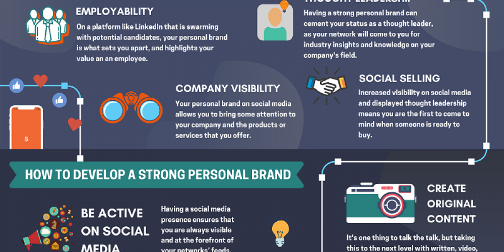 The Importante of Personal Branding on Social Media in 2020 [Infographic]