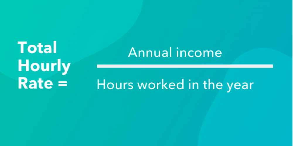 How to Calculate Hourly Rate for Freelance Marketers & Consultants