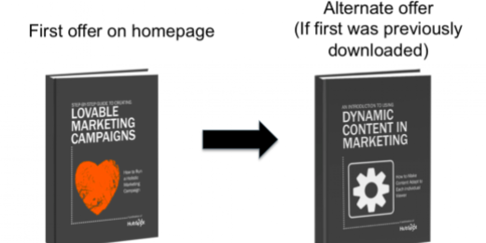 How Dynamic Content Makes Your Marketing More Personal