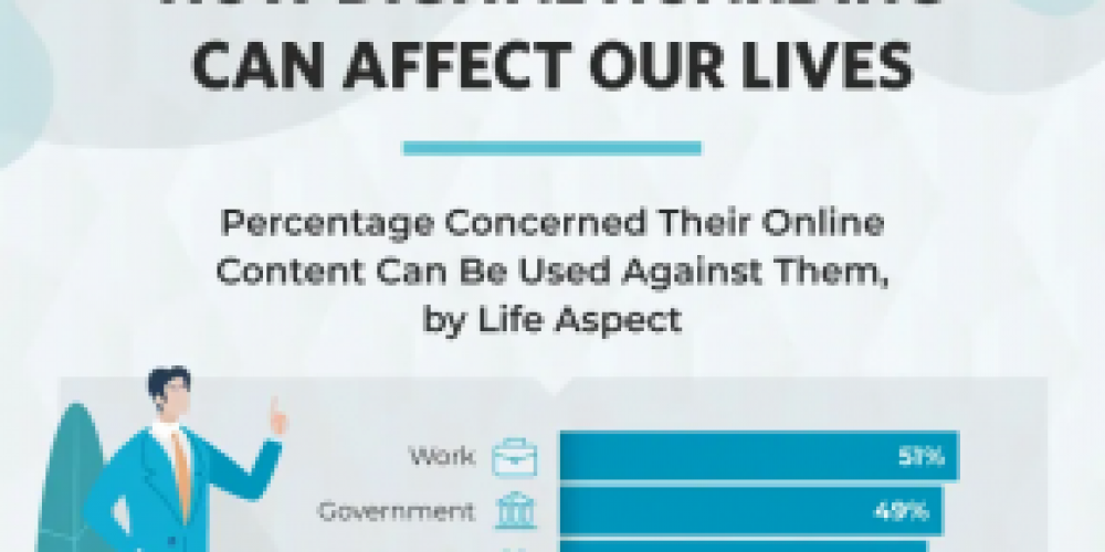New Report Looks at The Impact of Leaving Old Social Accounts and Content Active [Infographic]