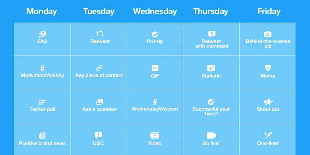 Twitter Provides a Month of Daily Tweet Prompts for Brands