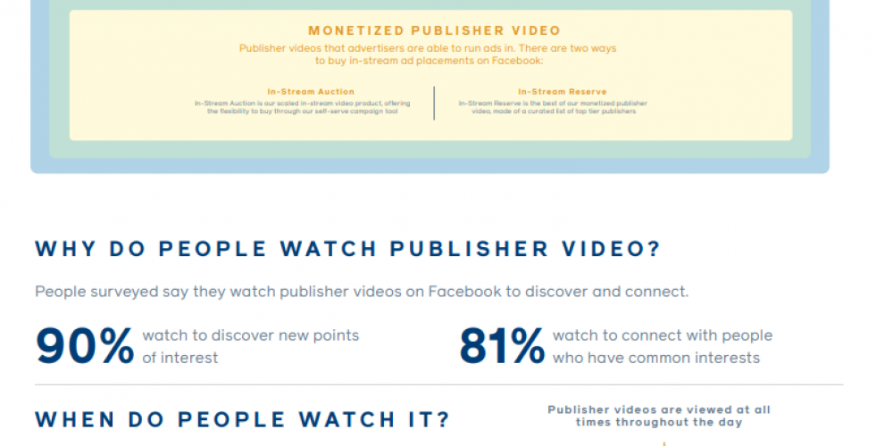 Facebook Publishes New Research into Evolving Video Consumption Habits [Infographic]