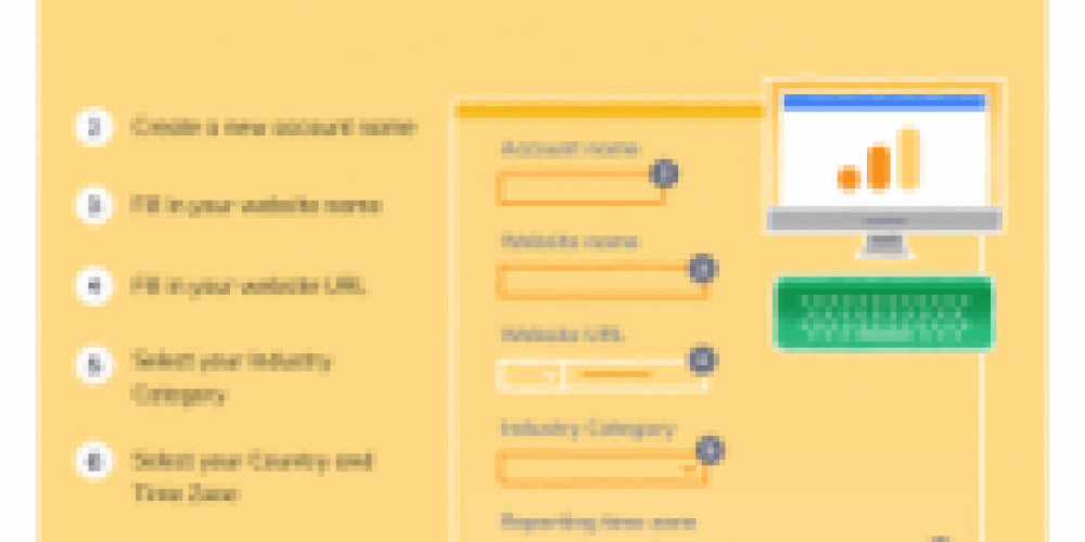 4 Things You Need to Know Before Using Google Analytics [Infographic]