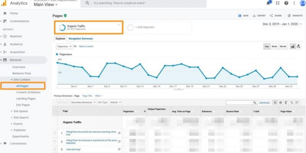Systematically upgrade your existing content: Here's how (and when) to do it