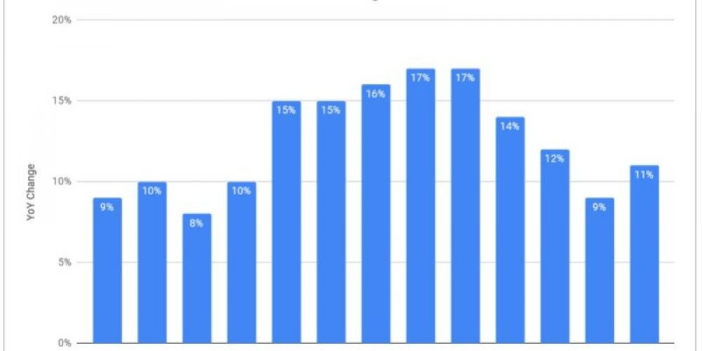 Microsoft search, LinkedIn revenue growth remains slower than a year ago