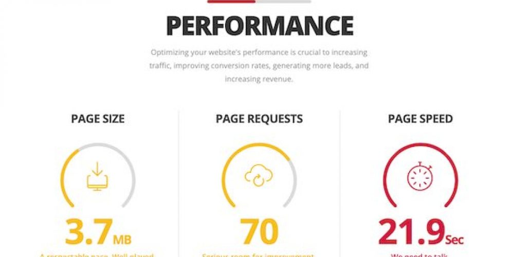 8 Technical SEO Tools You Should Be Using Today